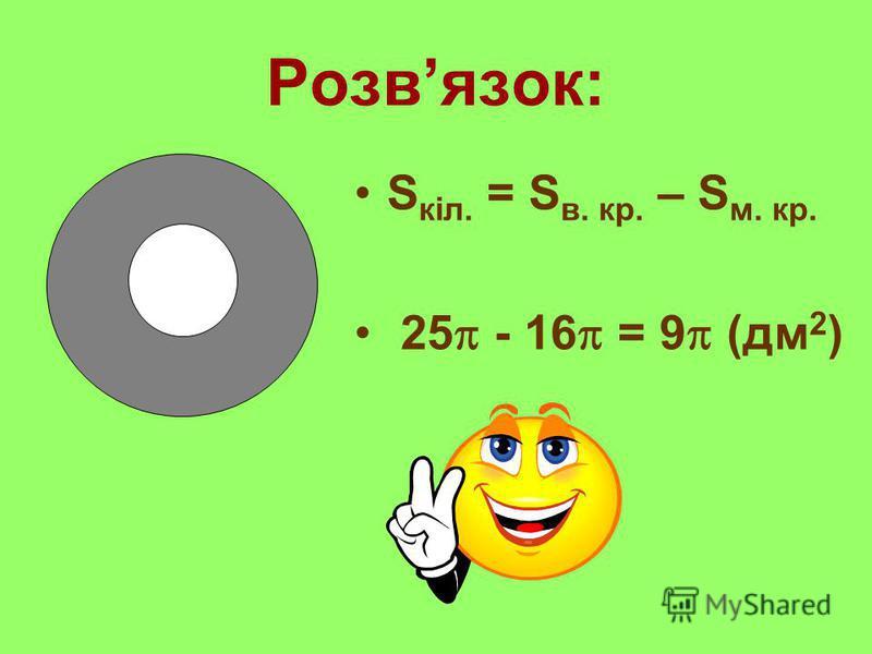 Розвязок: S кіл. = S в. кр. – S м. кр. 25 - 16 = 9 (дм 2 )