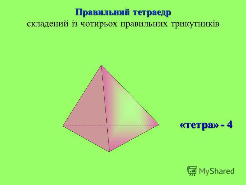 Правильний тетраедр Правильний тетраедр складений із чотирьох правильних трикутників «тетра» - 4