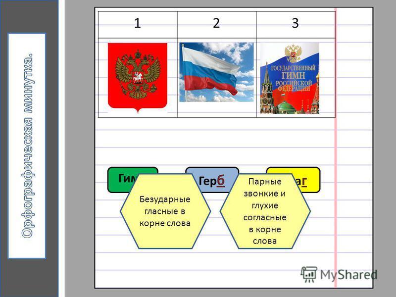 СИМВОЛИКА РОССИЙСКОЙ ФЕДЕРАЦИИ СИМВОЛИКА РОССИЙСКОЙ ФЕДЕРАЦИИ