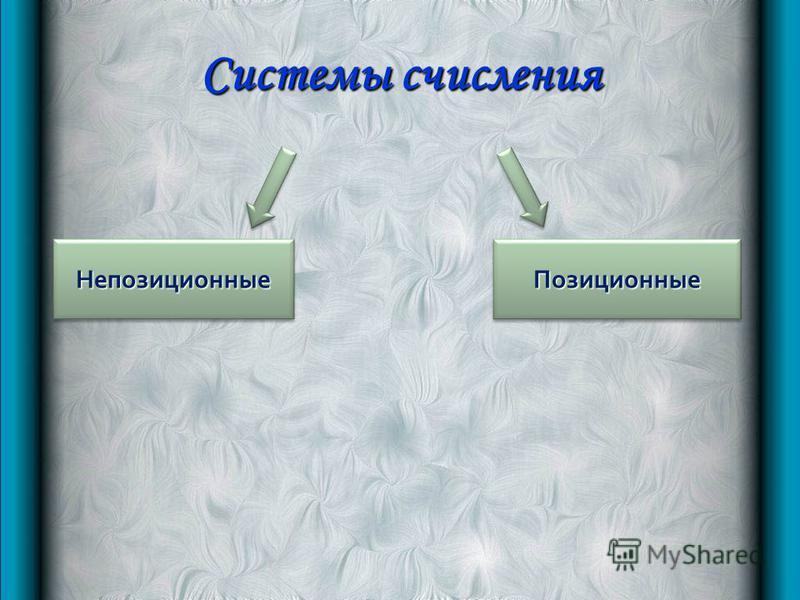 Системы счисления Непозиционные Непозиционные ПозиционныеПозиционные