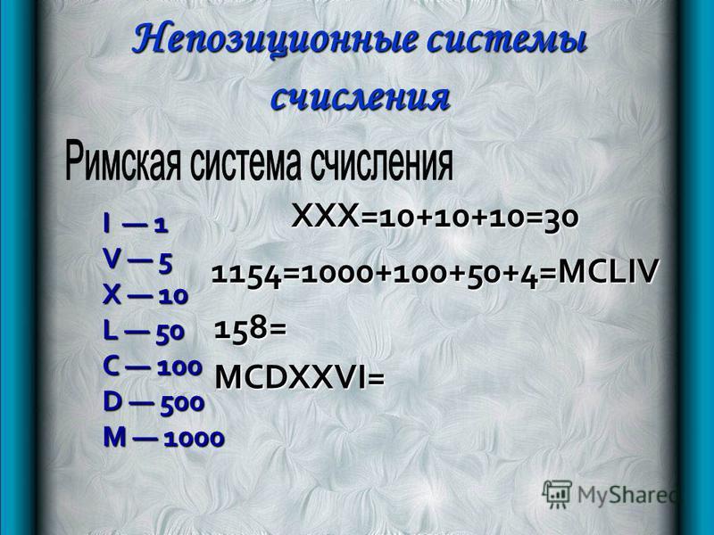 Непозиционные системы счисления I 1 V 5 X 10 L 50 C 100 D 500 M 1000 1154=1000+100+50+4=MCLIV XXX=10+10+10=30 158= MCDXXVI=