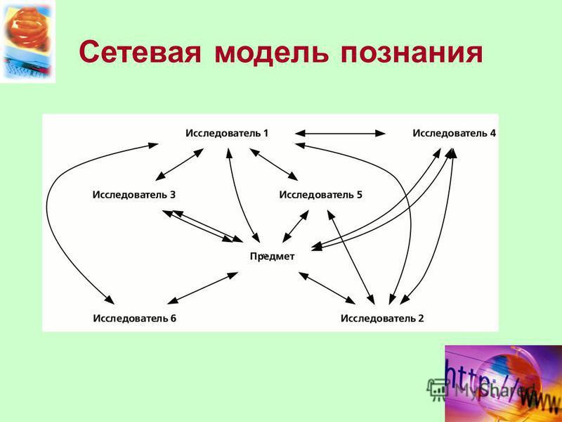 Сетевая модель познания