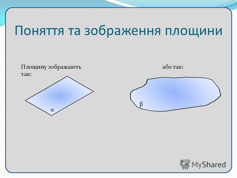 Поняття та зображення площини Площину зображають так: α або так: β