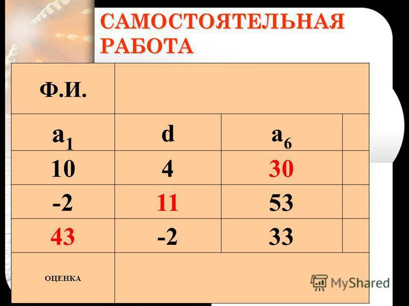 САМОСТОЯТЕЛЬНАЯ РАБОТА Ф.И. а 1 а 1 da6a6 10430 -21153 43-233 ОЦЕНКА