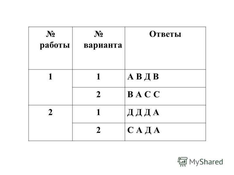 работы варианта Ответы 11А В Д В 2В А С С 21Д Д Д А 2С А Д А