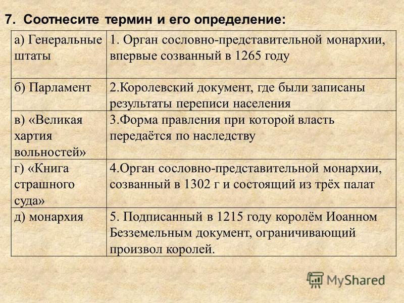 а) Генеральные штаты 1. Орган сословно-представительной монархии, впервые созванный в 1265 году б) Парламент 2. Королевский документ, где были записаны результаты переписи населения в) «Великая хартия вольностей» 3. Форма правления при которой власть