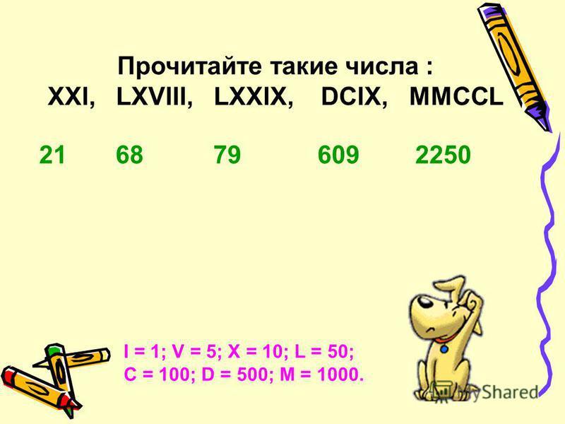 Используя это правило, запишите римскими цифрами числа 9; 14; 19. Проверьте, так ли вы выполнили задание: 9 = IX, 14 = XIV, 19 = XIX. I = 1; V = 5; X = 10; L = 50; С = 100; D = 500; M = 1000.