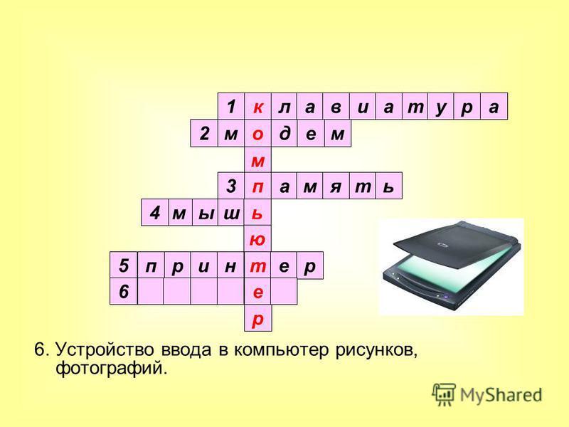 5. Устройство вывода информации на экран. клавиатура модем м память мышь ю т е р 1 2 3 4 5 6