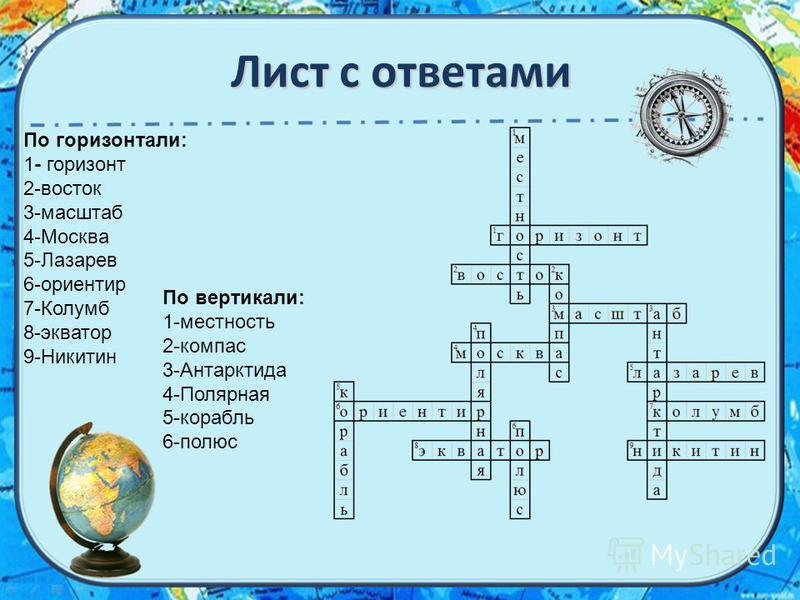 По горизонтали: 1- горизонт 2-восток 3-масштаб 4-Москва 5-Лазарев 6-ориентир 7-Колумб 8-экватор 9-Никитин По вертикали: 1-местность 2-компас 3-Антарктида 4-Полярная 5-корабль 6-полюс