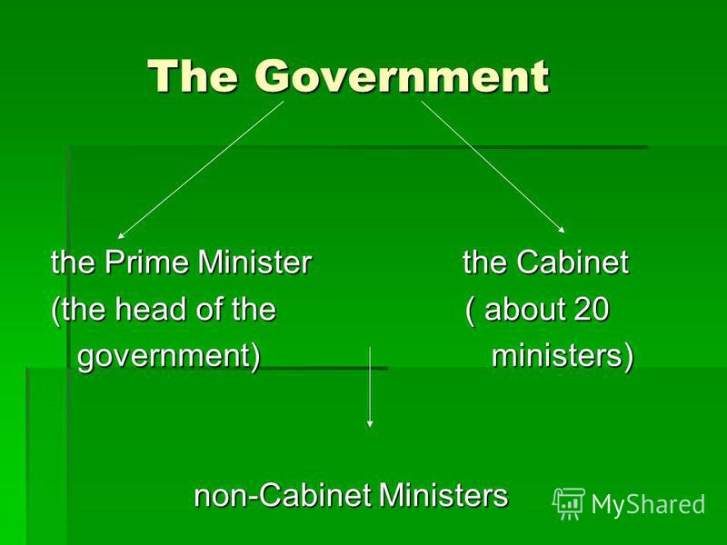 The Government The Government the Prime Minister the Cabinet (the head of the ( about 20 government) ministers) government) ministers) non-Cabinet Ministers non-Cabinet Ministers