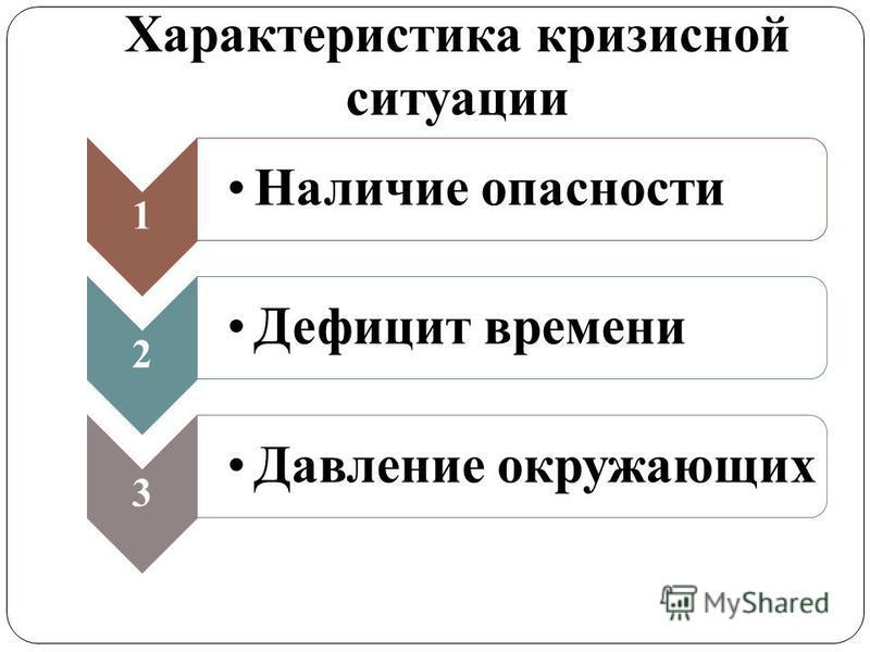 Характеристика кризисной ситуации 1 Наличие опасности 2 Дефицит времени 3 Давление окружающих
