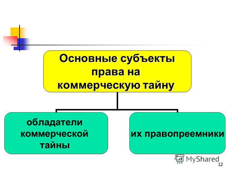 12 Основные субъекты права на коммерческую тайну обладатели коммерческой тайны их правопреемники