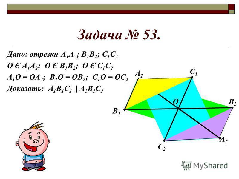 Задача 53. Дано: отрезки А 1 А 2 ; В 1 В 2 ; С 1 С 2 О Є А 1 А 2 ; О Є В 1 В 2 ; О Є С 1 С 2 А 1 О = ОА 2 ; В 1 О = ОВ 2 ; С 1 О = ОС 2 Доказать: А 1 В 1 С 1 || А 2 В 2 С 2 В2В2 С1С1 А1А1 В1В1 А2А2 С2С2 О