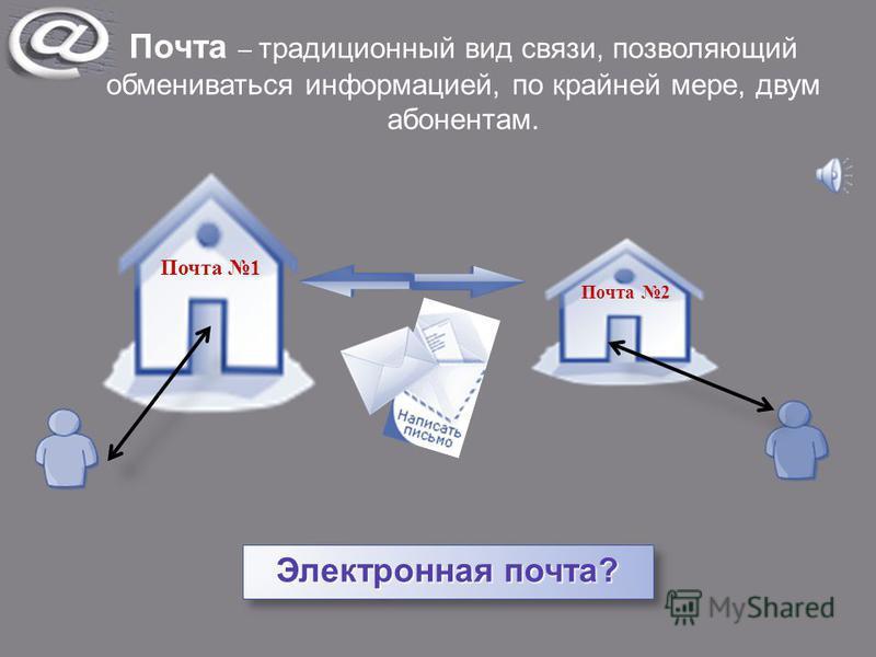 Почта – традиционный вид связи, позволяющий обмениваться информацией, по крайней мере, двум абонентам. Почта 1 Почта 2 Электронная почта?