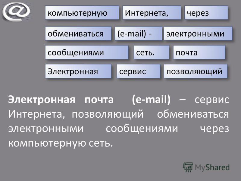 Электронная через компьютерную Интернета, обмениваться (e-mail) - позволяющий электронными сеть. почта сервис сообщениями Электронная почта (e-mail) – сервис Интернета, позволяющий обмениваться электронными сообщениями через компьютерную сеть.