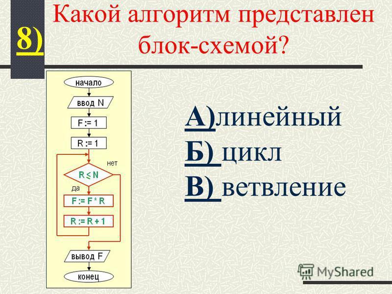 Какой алгоритм представлен блок-схемой? 8) А)линейный Б) цикл В) ветвление