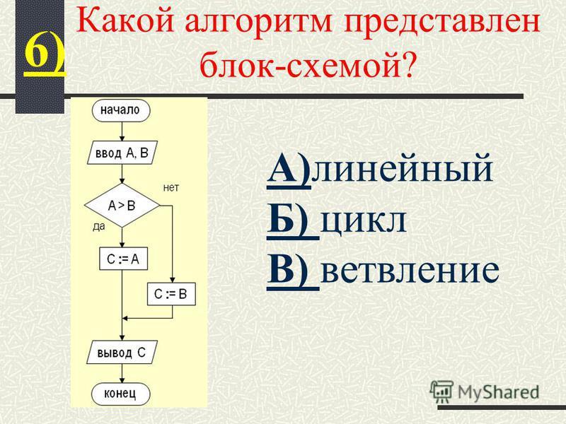 Какой алгоритм представлен блок-схемой? 6) А)линейный Б) цикл В) ветвление