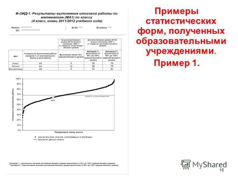 Примеры статистических форм, полученных образовательными учреждениями. Пример 1. - 16