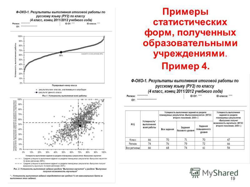 Примеры статистических форм, полученных образовательными учреждениями. Пример 4. - 19