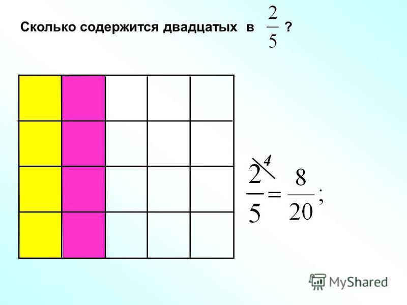 Сколько содержится двадцатых в ? 4