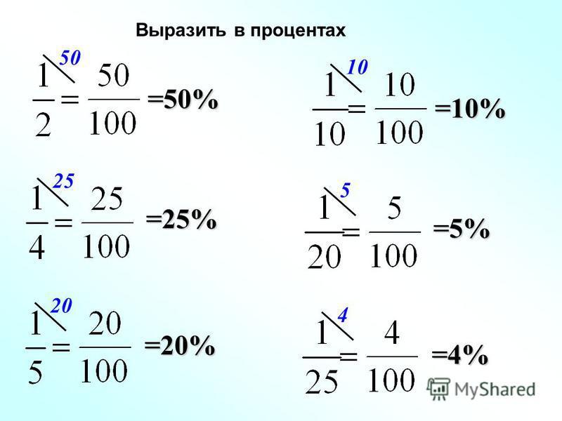 Выразить в процентах 50 25 20=50% =25% =20% 10 5 4=10% =5% =4%
