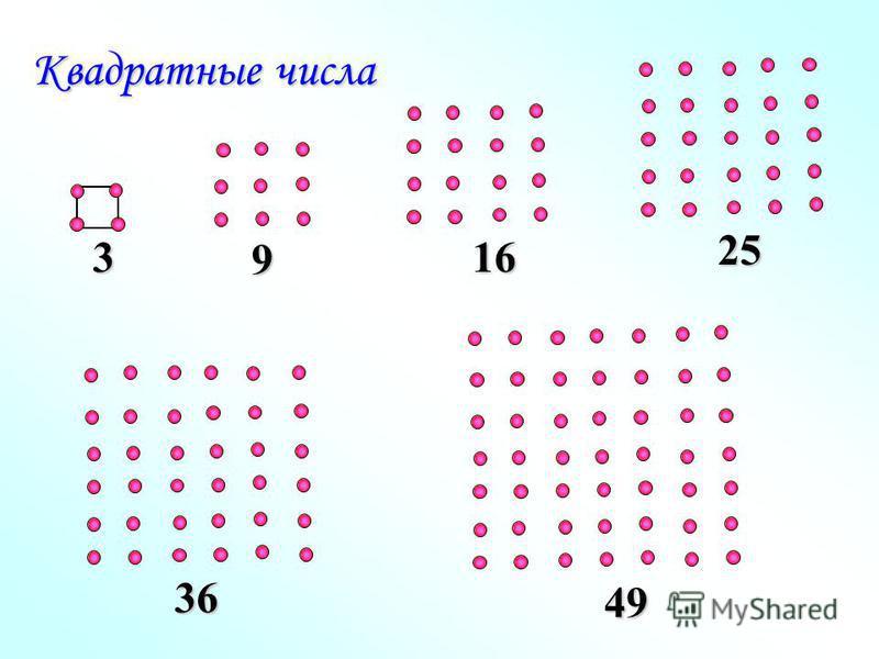 3 Квадратные числа 9 16 16 25 25 36 36 49 49