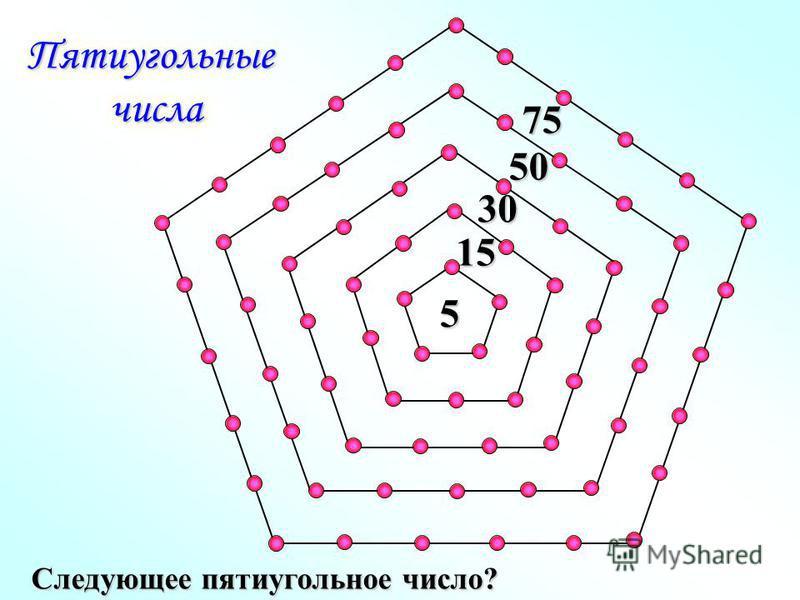 30 50 75 15 Пятиугольныечисла 5 Следующее пятиугольное число?
