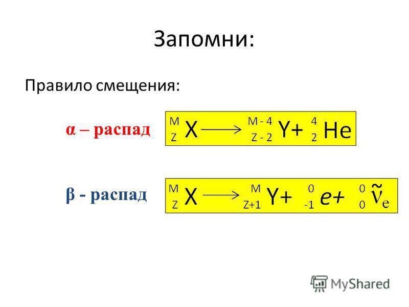 Запомни: Правило смещения: α – распад β - распад ~
