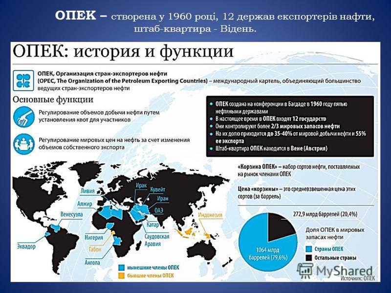 ОПЕК – створена у 1960 році, 12 держав експортерів нафти, штаб-квартира - Відень.