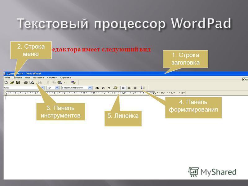 Окно редактора имеет следующий вид 2. Строка меню 1. Строка заголовка 3. Панель инструментов 4. Панель форматирования 5. Линейка Рабочая область