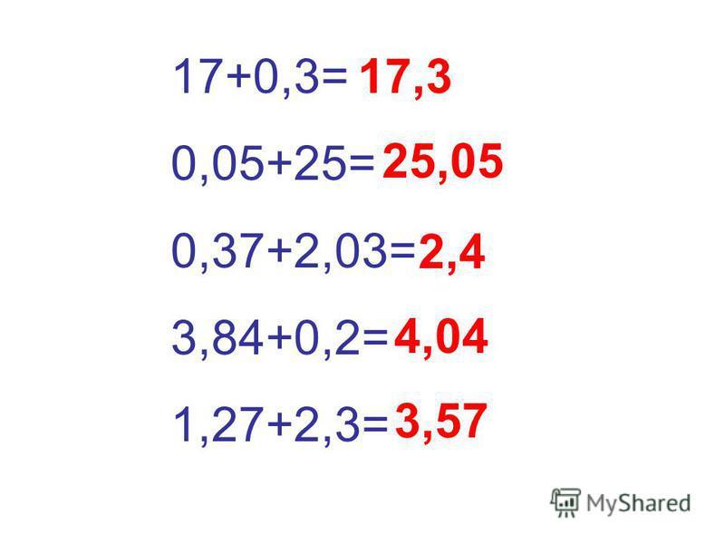 17+0,3= 0,05+25= 0,37+2,03= 3,84+0,2= 1,27+2,3= 17,3 25,05 2,4 4,04 3,57