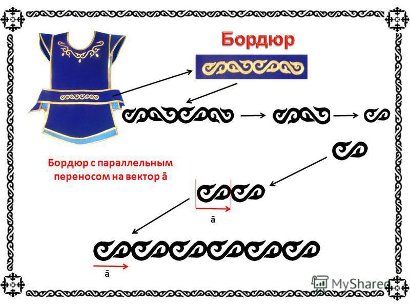 Бордюр с параллельным переносом на вектор ā ā ā