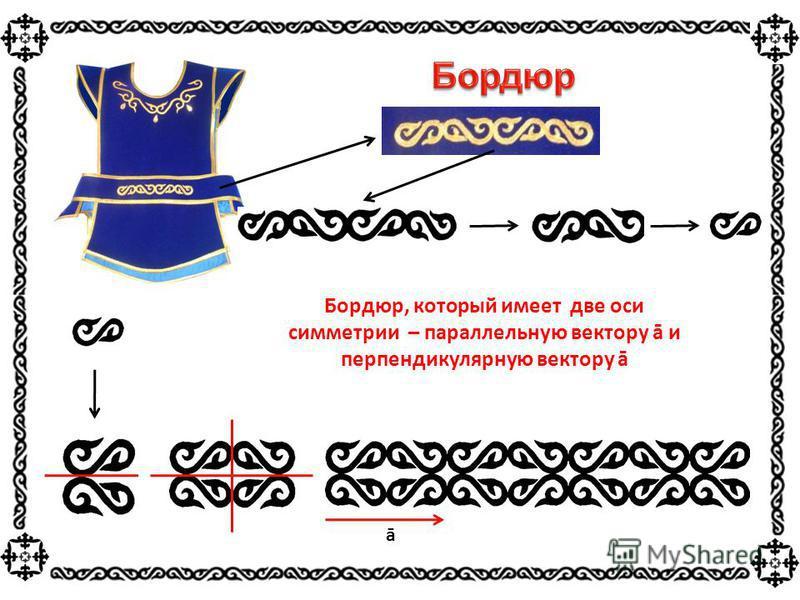 Бордюр, который имеет две оси симметрии – параллельную вектору ā и перпендикулярную вектору ā ā