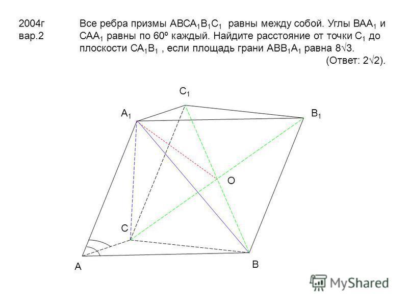2004 г вар.2 Все ребра призмы АВСА 1 В 1 С 1 равны между собой. Углы ВАА 1 и САА 1 равны по 60º каждый. Найдите расстояние от точки С 1 до плоскости СА 1 В 1, если площадь грани АВВ 1 А 1 равна 83. (Ответ: 22). A B C A1A1 B1B1 C1C1 O