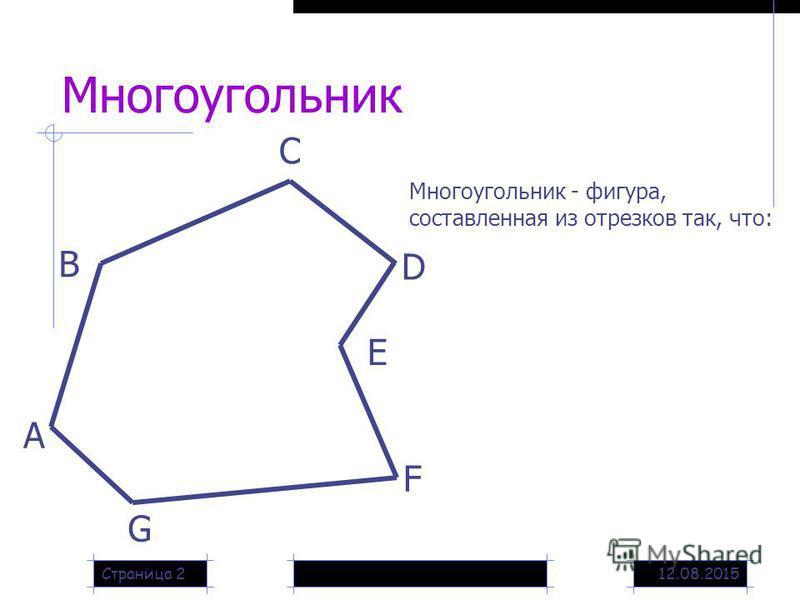 12.08.2015Страница 2 Многоугольник А В С D F G E Многоугольник - фигура, составленная из отрезков так, что:
