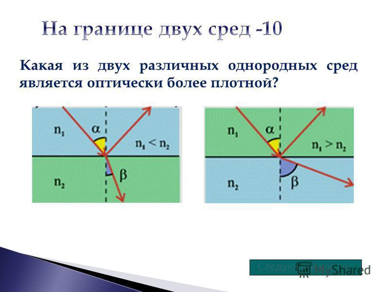 Какая из двух различных однородных сред является оптически более плотной? Следующий вопрос