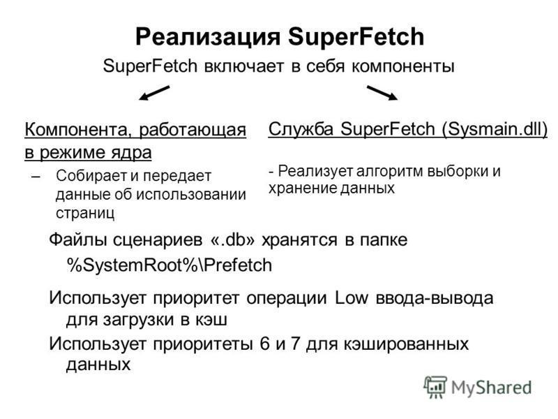 Реализация SuperFetch Компонента, работающая в режиме ядра –Собирает и передает данные об использовании страниц SuperFetch включает в себя компоненты Служба SuperFetch (Sysmain.dll) - Реализует алгоритм выборки и хранение данных Файлы сценариев «.db»