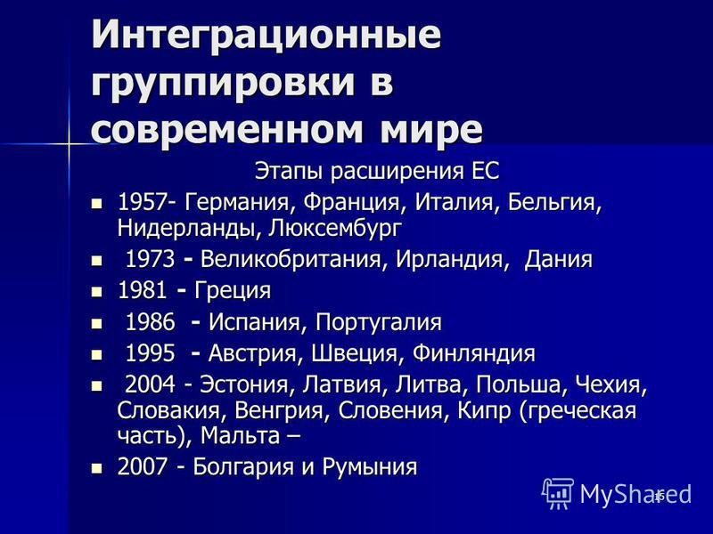 15 Интеграционные группировки в современном мире Этапы расширения ЕС 1957- Германия, Франция, Италия, Бельгия, Нидерланды, Люксембург 1957- Германия, Франция, Италия, Бельгия, Нидерланды, Люксембург 1973 - Великобритания, Ирландия, Дания 1973 - Велик