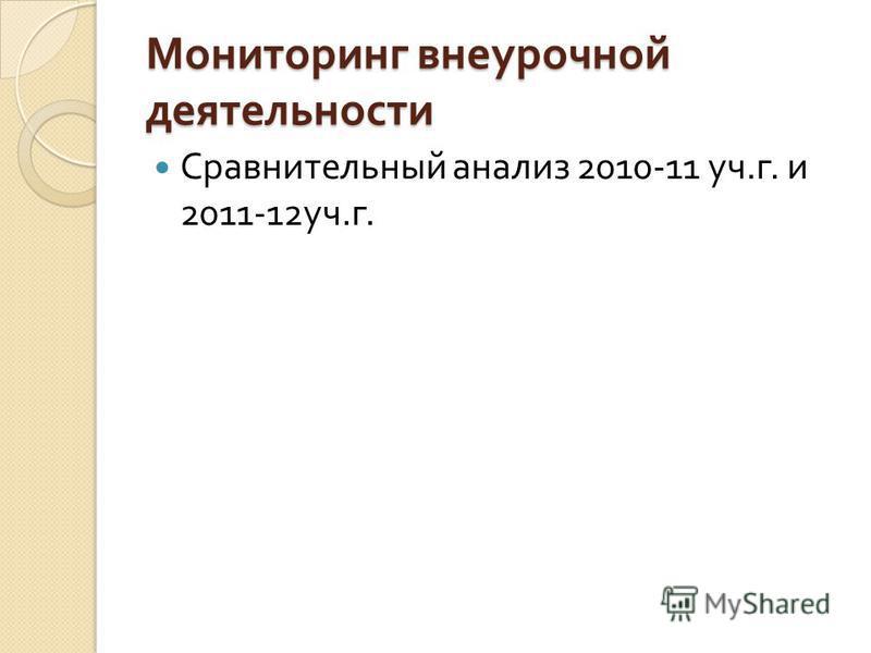 Мониторинг внеурочной деятельности Сравнительный анализ 2010-11 уч. г. и 2011-12 уч. г.