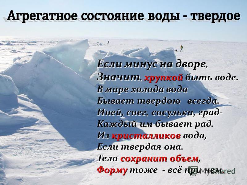 Если минус на дворе, Значит, хрупкой быть воде. В мире холода вода Бывает твердою всегда. Иней, снег, сосульки, град- Каждый им бывает рад. Из кристалликов вода, Если твердая она. Тело сохранит объем, Форму тоже - всё при нем.
