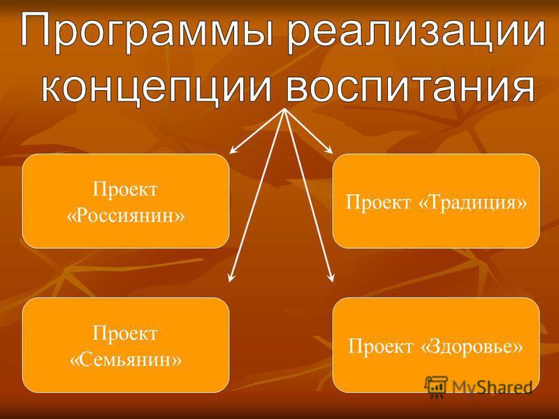 Проект «Россиянин» Проект «Традиция» Проект «Семьянин» Проект «Здоровье»