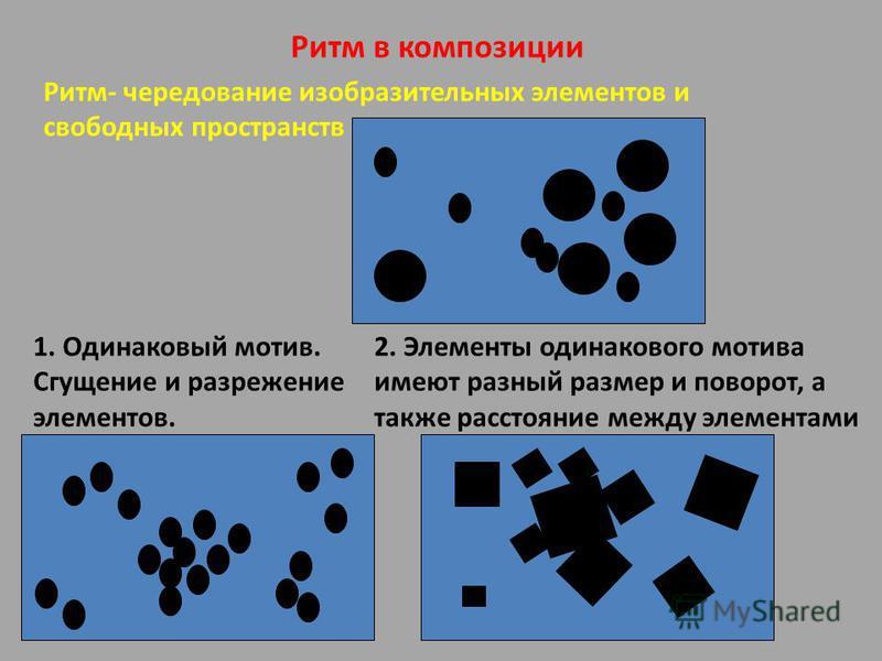 Ритм в композиции Ритм- чередование изобразительных элементов и свободных пространств 1. Одинаковый мотив. Сгущение и разрежение элементов. 2. Элементы одинакового мотива имеют разный размер и поворот, а также расстояние между элементами