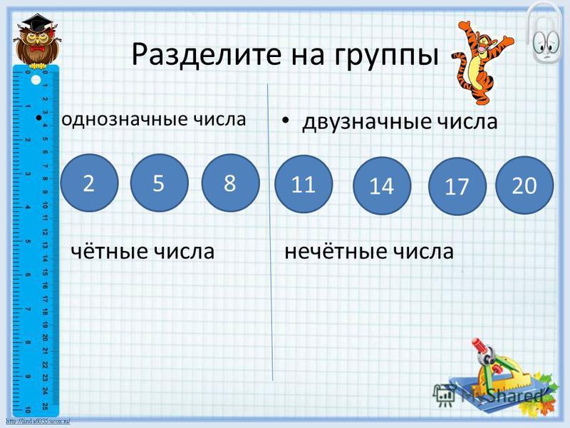 Разделите на группы 258 11 17 20 14 однозначные числа двузначные числа чётные числа нечётные числа