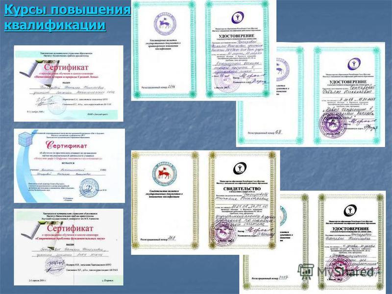 Курсы повышения квалификации Курсы повышения квалификации