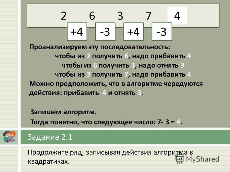 Продолжите ряд, записывая действия алгоритма в квадратиках. Задание 2.1 2637… +4-3+4 4 -3 Проанализируем эту последовательность: чтобы из 2 получить 6, надо прибавить 4 чтобы из 6 получить 3, надо отнять 3 чтобы из 3 получить 7, надо прибавить 4 Можн
