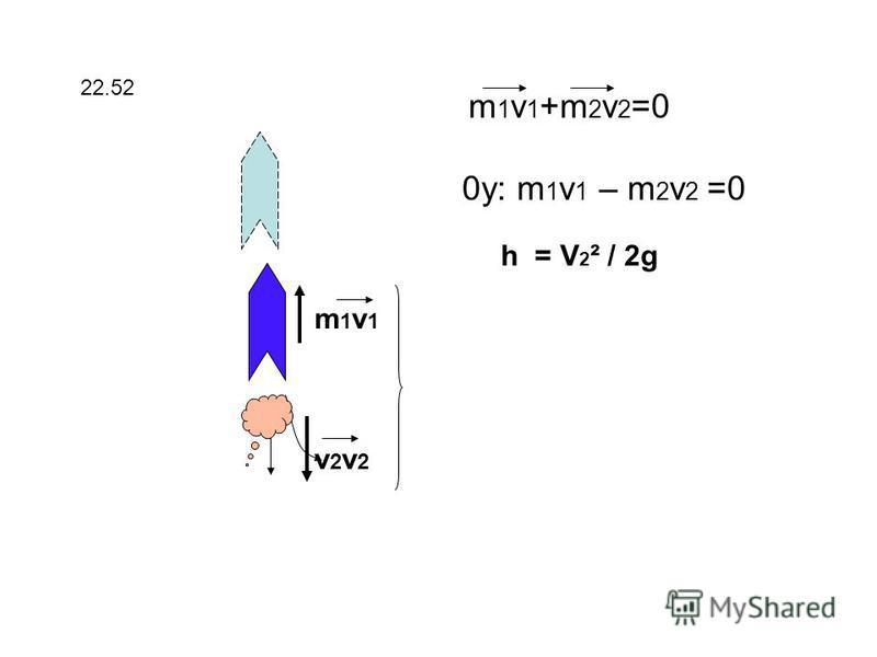 22.52 m1v1v2v2m1v1v2v2 m 1 v 1 +m 2 v 2 =0 0y: m 1 v 1 – m 2 v 2 =0 h = V 2 ² / 2g