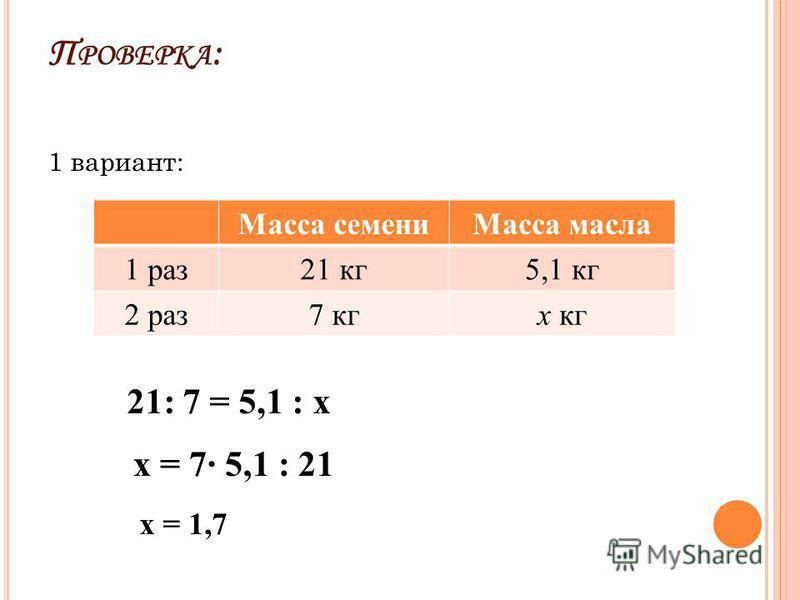 П РОВЕРКА : 1 вариант: Масса семени Масса масла 1 раз 21 кг 5,1 кг 2 раз 7 кгх кг 21: 7 = 5,1 : х х = 7 5,1 : 21 х = 1,7