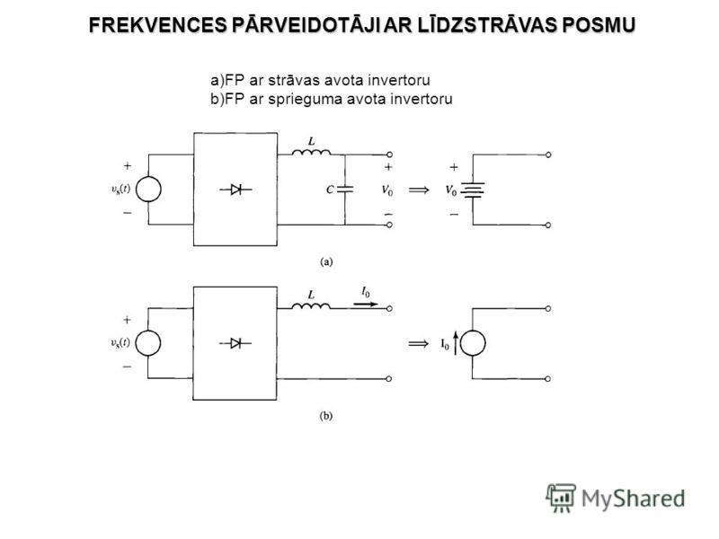 a)FP ar strāvas avota invertoru b)FP ar sprieguma avota invertoru FREKVENCES PĀRVEIDOTĀJI AR LĪDZSTRĀVAS POSMU