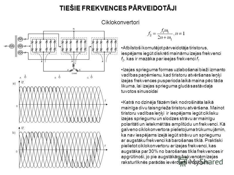 TIEŠIE FREKVENCES PĀRVEIDOTĀJI Atbilstoši komutējot pārveidotāja tiristorus, iespējams iegūt diskrēti maināmu izejas frekvenci f 2, kas ir mazāka par ieejas frekvenci f 1 Izejas sprieguma formas uzlabošanai bieži izmanto vadības paņēmienu, kad tirist