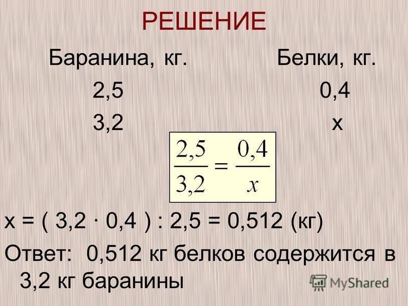 РЕШЕНИЕ Баранина, кг. Белки, кг. 2,5 0,4 3,2 х х = ( 3,2 · 0,4 ) : 2,5 = 0,512 (кг) Ответ: 0,512 кг белков содержится в 3,2 кг баранины